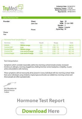 Hormone Sample Report