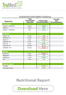 Metabolic Report