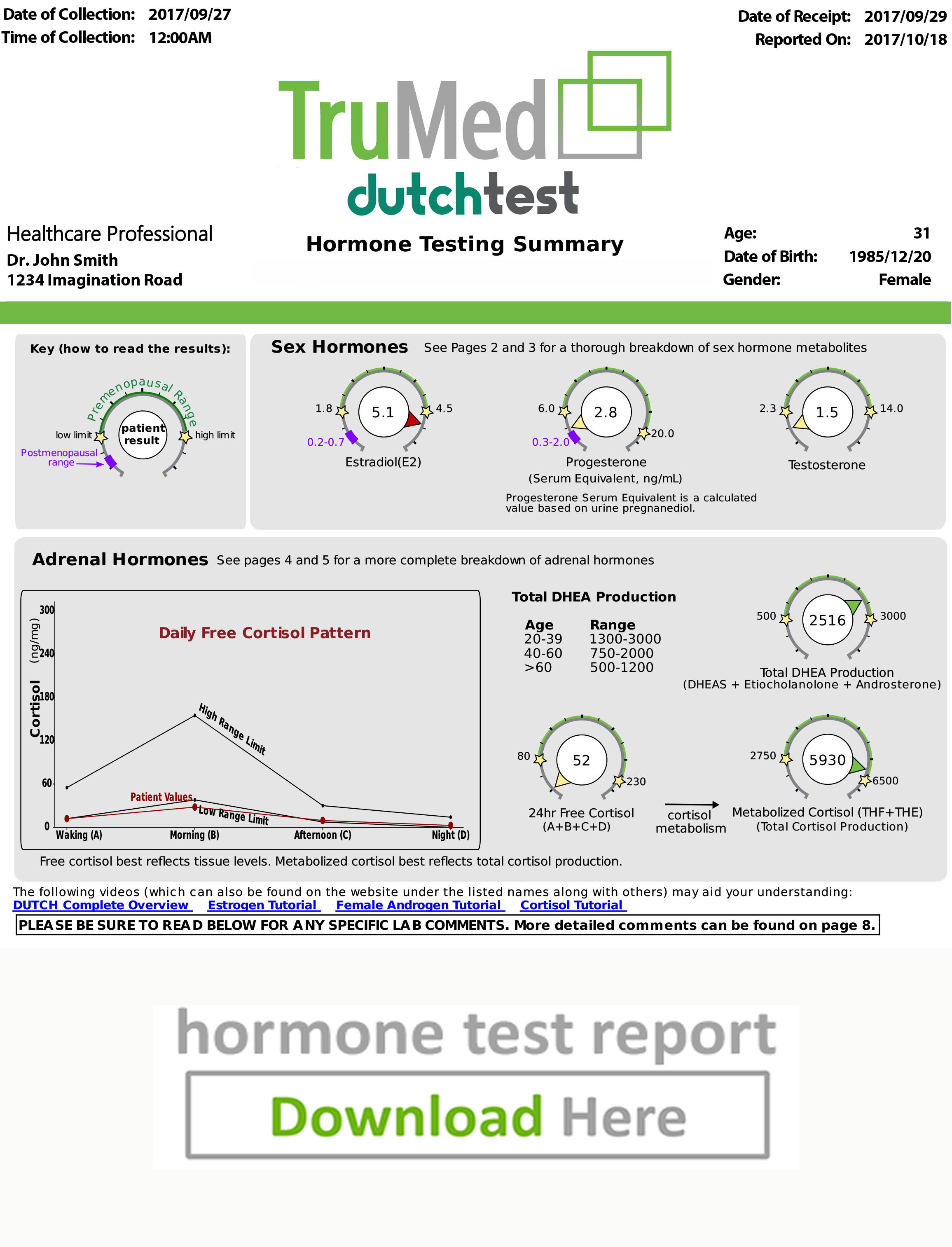 DUTCH Hormone Sample Report